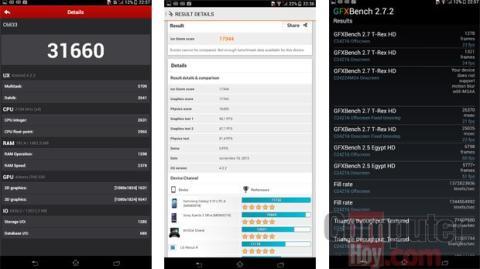 Sony Xperia Z Ultra benchmarks