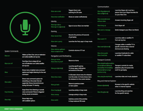 comandos de voz xbox one