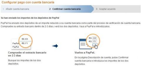 Verificación PayPal