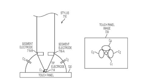 Apple patenta tecnología para su futuro stylus: el iPen