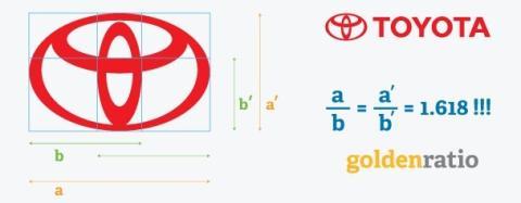 Toyota Número áureo