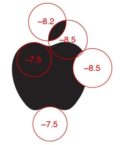 Logo de Apple y Fibonacci