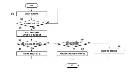 patente samsung reconocimiento escritura manuscrita Galaxy note 4