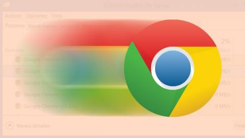 Optimiza el rendimiento de Google Chrome