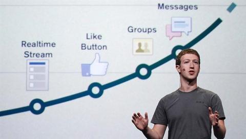 Facebook convoca Conferencia de Desarrolladores F8