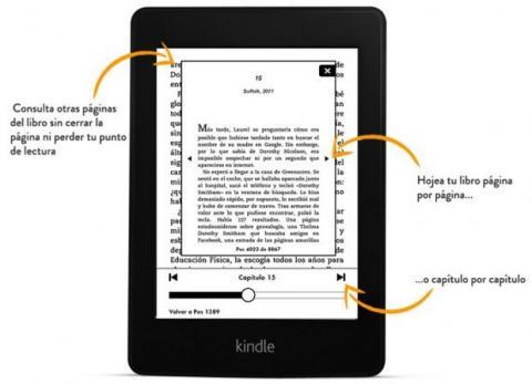 Actualización Kindle Paperwhite 2012