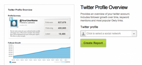 Estadísticas Twitter Hootsuite