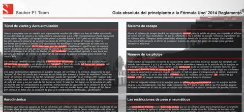Guía del Principiante de la Fórmula 1 en PDF, gratis