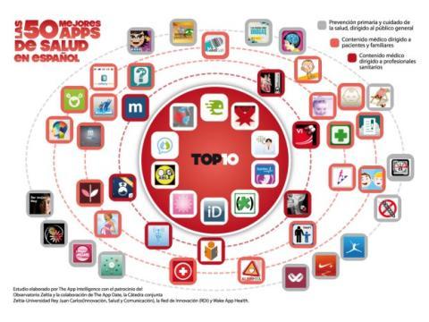 50 mejores apps de salud