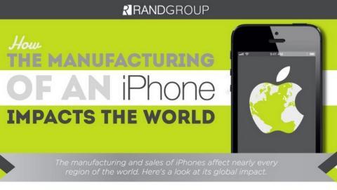 El impacto de la fabricación del iPhone en el mundo (infografía)
