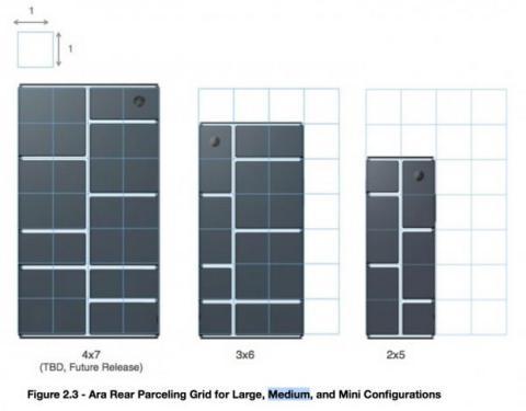 Project Ara, smartphone modular de Google