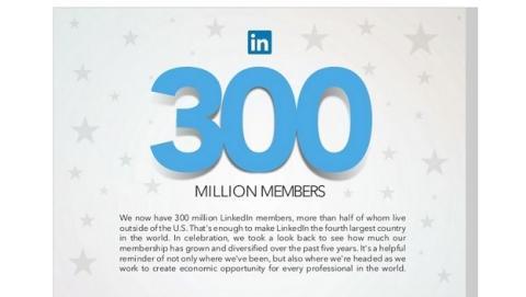 300 millones de usuarios de linkedIn
