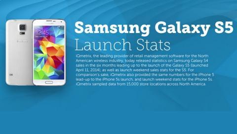 Las ventas del Samsung Galaxy S5 superaron a las del iPhone 5S durante el primer fin de semana, según iQmetrix