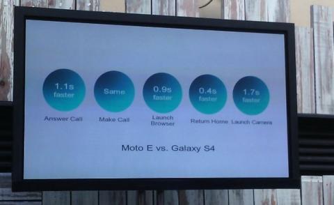 Moto E vs. Galaxy S4