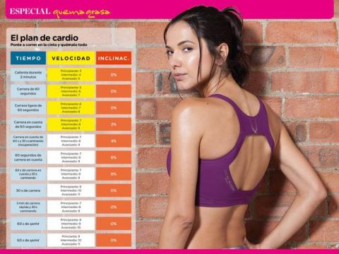 App Women's Fitness Especiales gratis