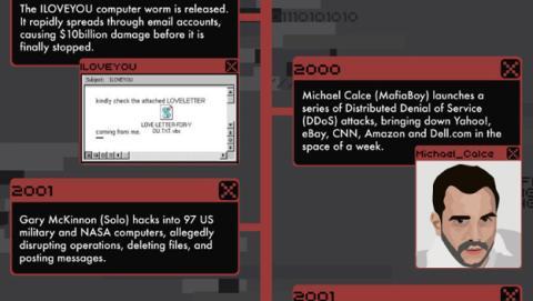 infografía hacking hackers