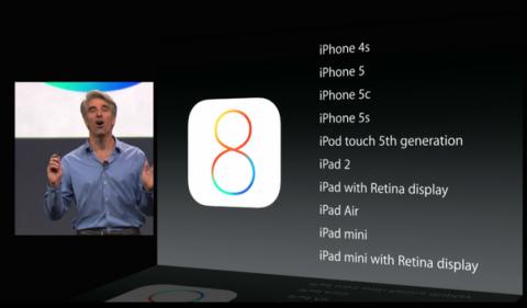 compatibilidad iOS 8