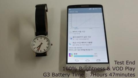Batería del LG G 3