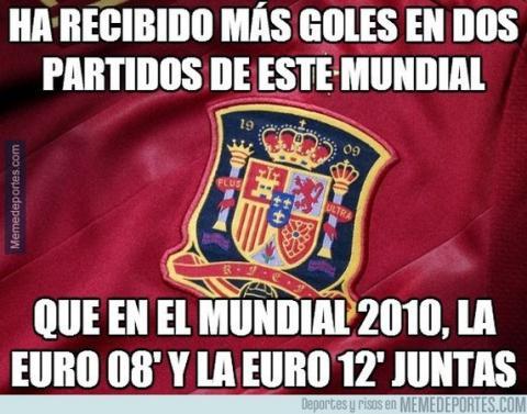 Memes e imágenes de WhatsApp eliminación de La Roja España en el Mundial de Brasil