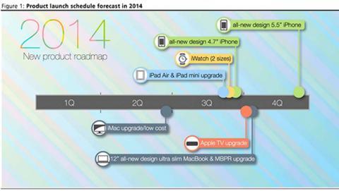 """MacBook Air de 12"""" podría comenzar a producirse en julio"""
