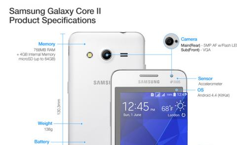 Galaxy Core II, Galaxy Ace 4, Galaxy Young 2, Galaxy Star 2