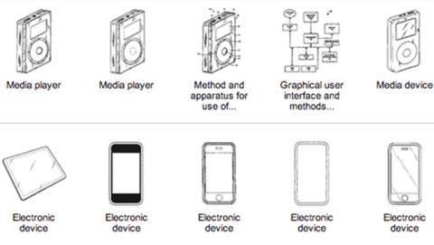 Patentes Apple Steve Jobs