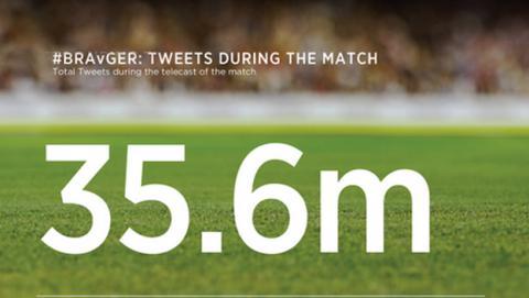 El partido Brasil-Alemania establece nuevo récord en Twitter