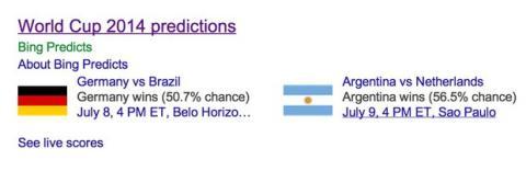 Bing predice resultados Mundial