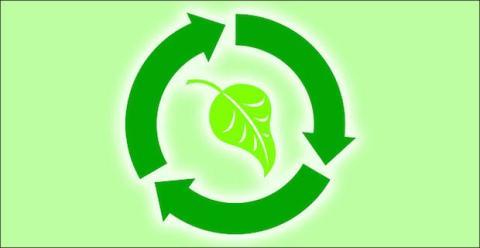 medio ambiente y tecnología