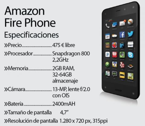 amazon fire phone caracteristicas tecnicas