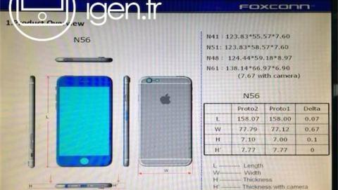 Filtradas las dimensiones y el peso del iPhone 6 de 4.7 y 5.5 pulgadas, según Foxconn.