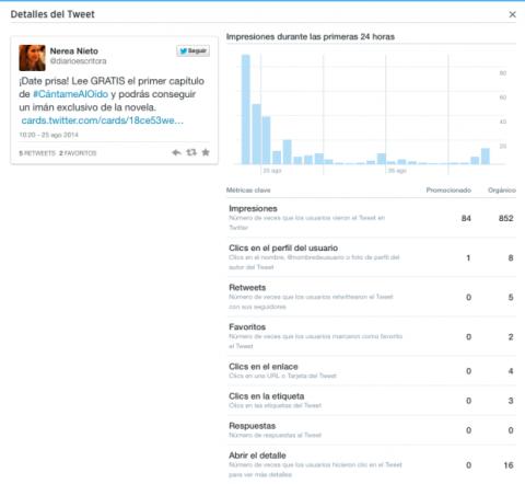 Estadísticas de un tweet al detalle