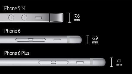 dimensiones iphone 6