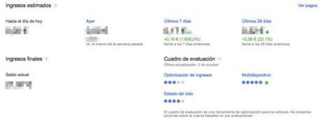 Ingresos de Google AdSense