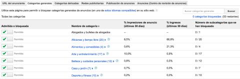 Bloquear categorías de anuncios en Google AdSense