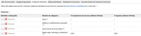 Categorías delicadas en Google AdSense
