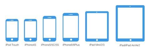 Pangu8 jailbreak iOS 8.1