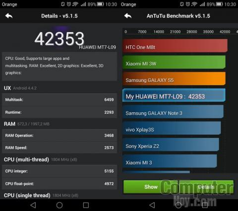 Benchmark Huawei Ascend Mate 7