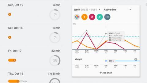 Google Fit llega a Google Play para ponerte en forma