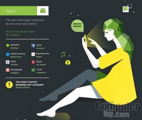 Mejores apps 2014