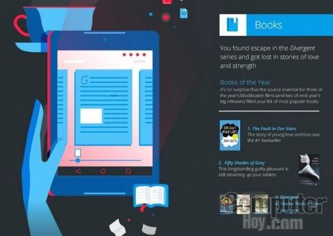 Mejores ebooks 2014 Google