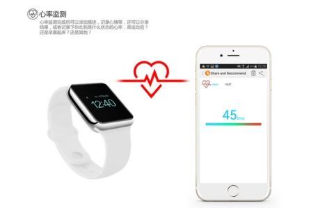 Aiwatch, clon del Apple Watch