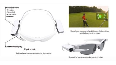 Sony Smartglass