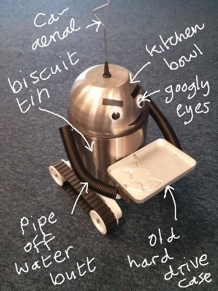 Robot Raspberry Pi