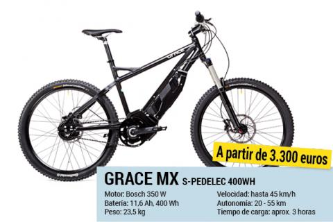 grace mx