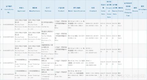 Certificación de Xiaomi