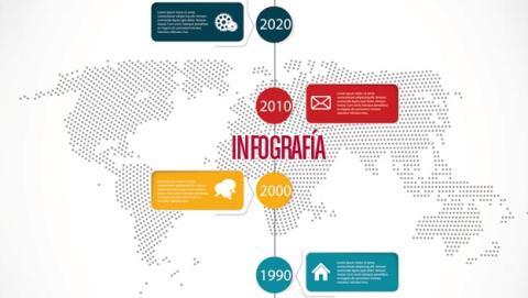 Las 7 mejores webs para crear infografías online
