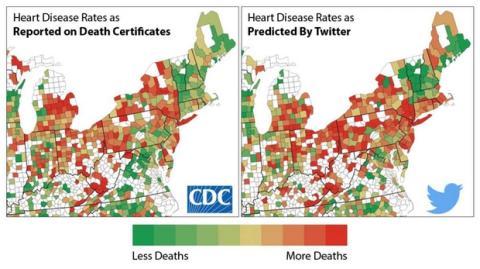 Twitter y las enfermedades cardíacas