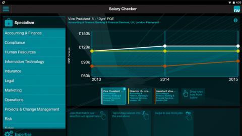 Salary Checker, así es la app que te dice cómo es tu sueldo