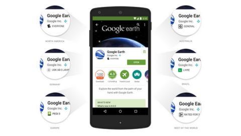 Clasificación de edad Google Play